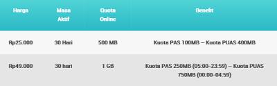 Paket Internet XL-