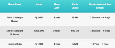 Paket Internet XL--