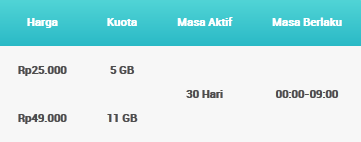 Paket Internet XL---