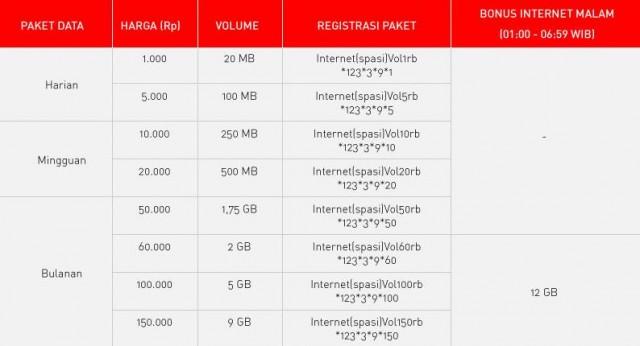 Paket Internet Smartfren Connex