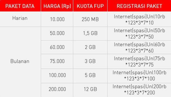Paket Internet Smartfren Connex_